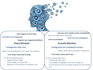 Fixed-mindset-vs-growth-mindset1